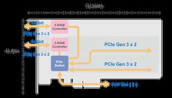 qm2-2p2g2t_diagram.png
