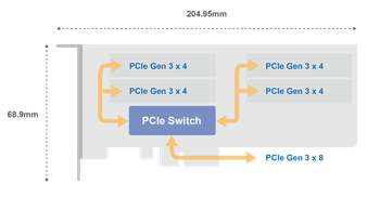 qm2-4p-384_diagram.png
