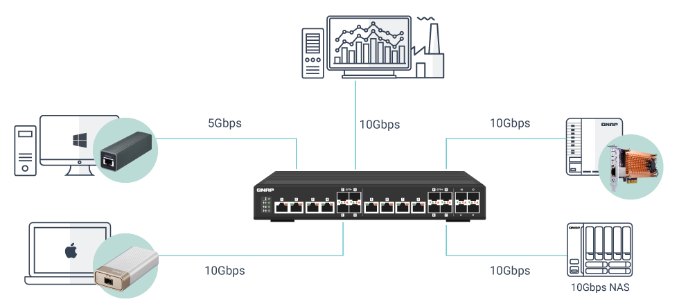 qsw-im1200-8c_multiple-ports.png