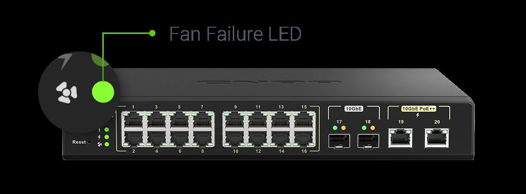 qsw-m2116p-2t2s_fan-failure-led.png