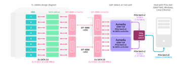 qxp-800es_diagram.png