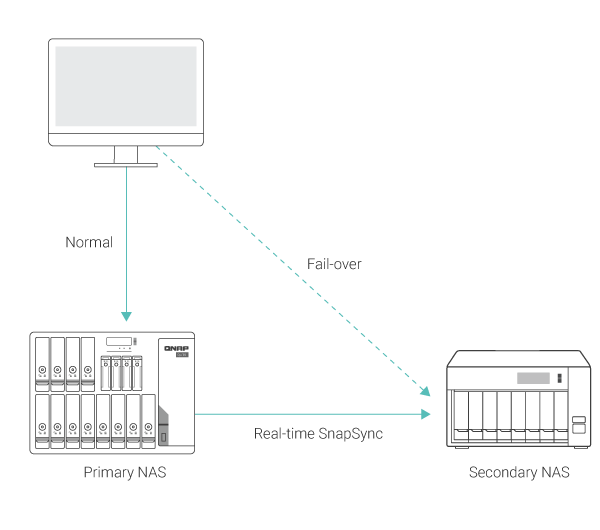 real-time-snapsync-tvs-h1688x.png