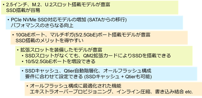 QNAP特徴SSD.png