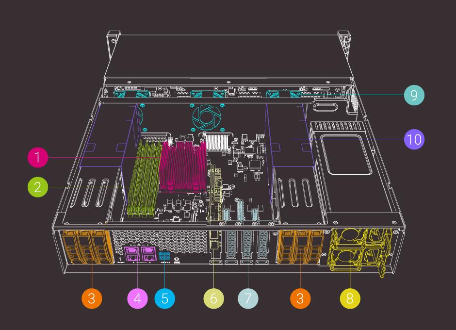 ts-1886xu-rp_Hardware.png