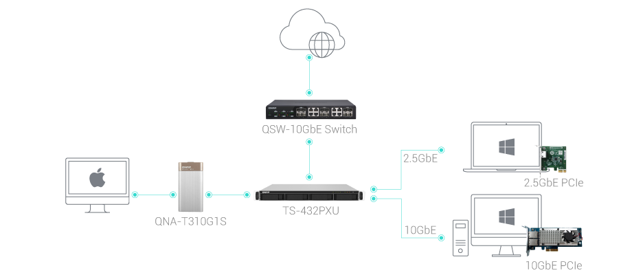 ts-432pxu-high-speed-network.png