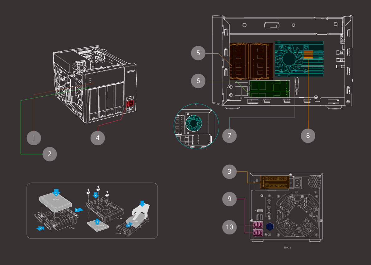 ts-473_Hardware.jpg