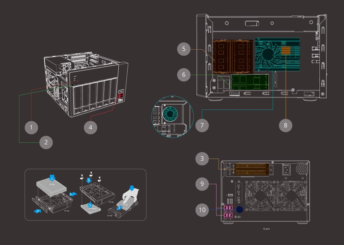 ts-673_Hardware.jpg