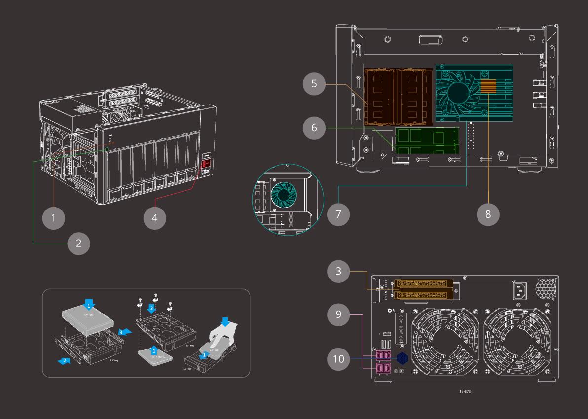 ts-873_Hardware.jpg