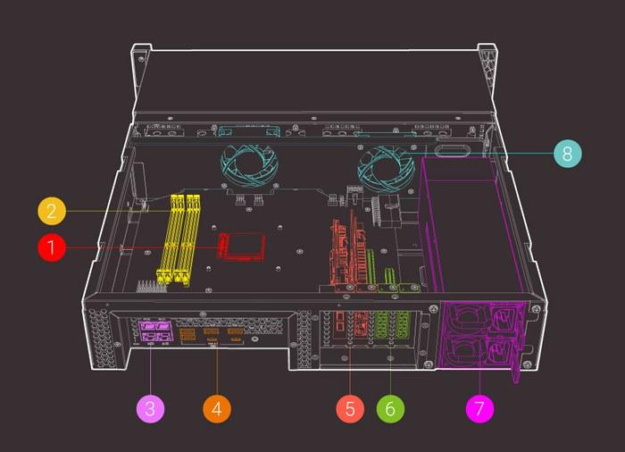 ts-h1283xu-rp_Hardware.jpg