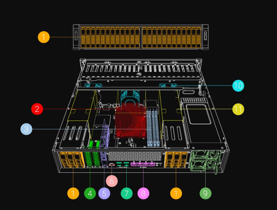 ts-h3088xu-rp_Hardware2