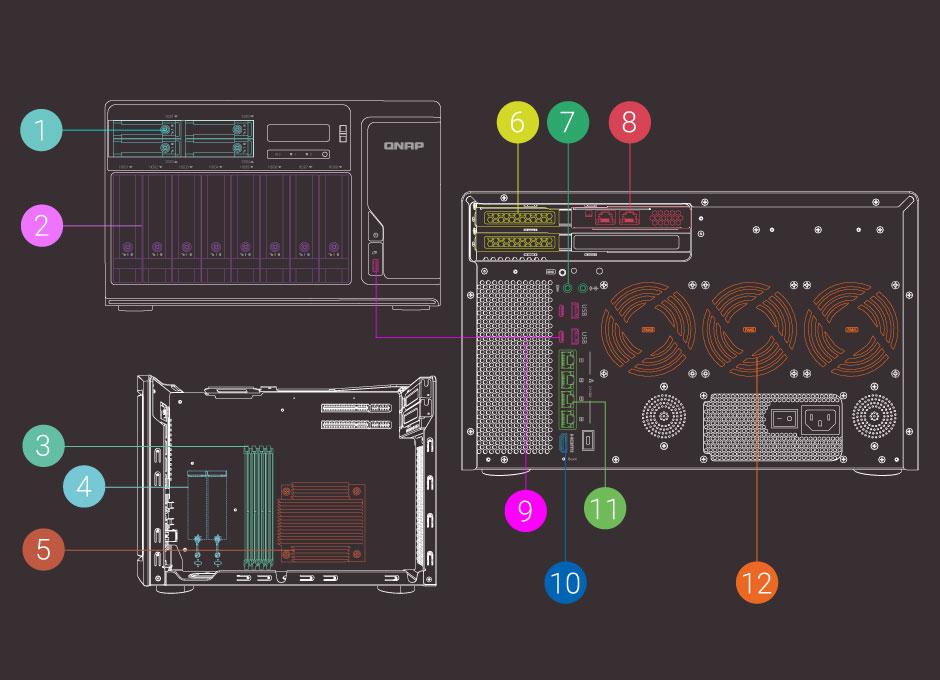 tvs-h1288x_hardware.jpg
