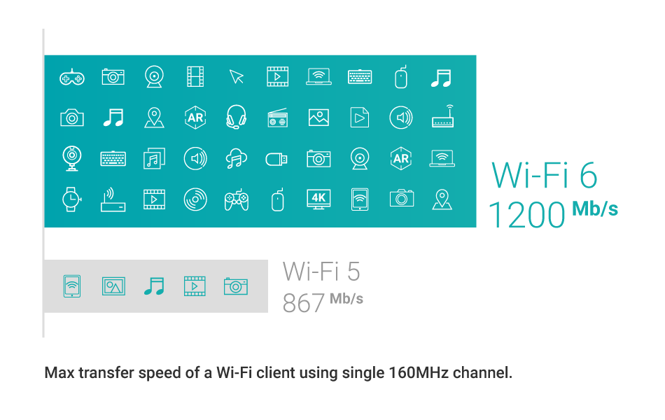 wifi6_1200Mb_s.png