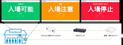 Crowd_control_solution01