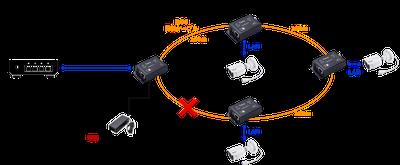 EPoC_リング接続